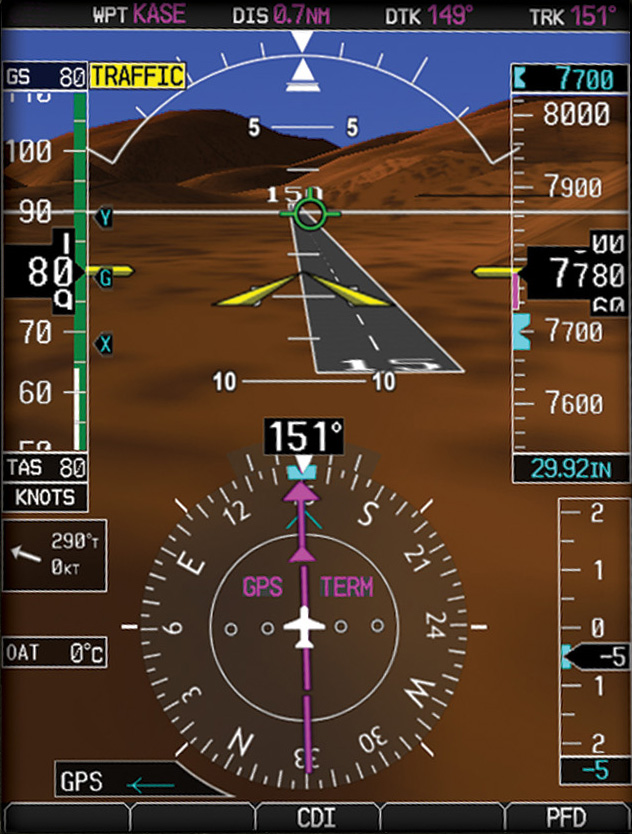 Synthetic Vision Display from the Left Side PFD of a Garmin G500