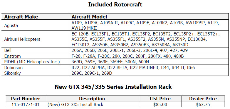 gtx345-and-rotocraft-aml