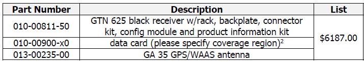 GTX625 G3X pricing grid