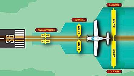 RNAV Approach 442